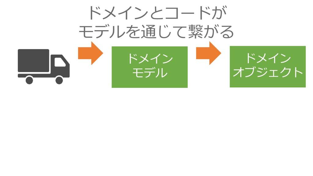 ドメイン モデル ドメイン オブジェクト ドメインとコードが モデルを通じて繋がる