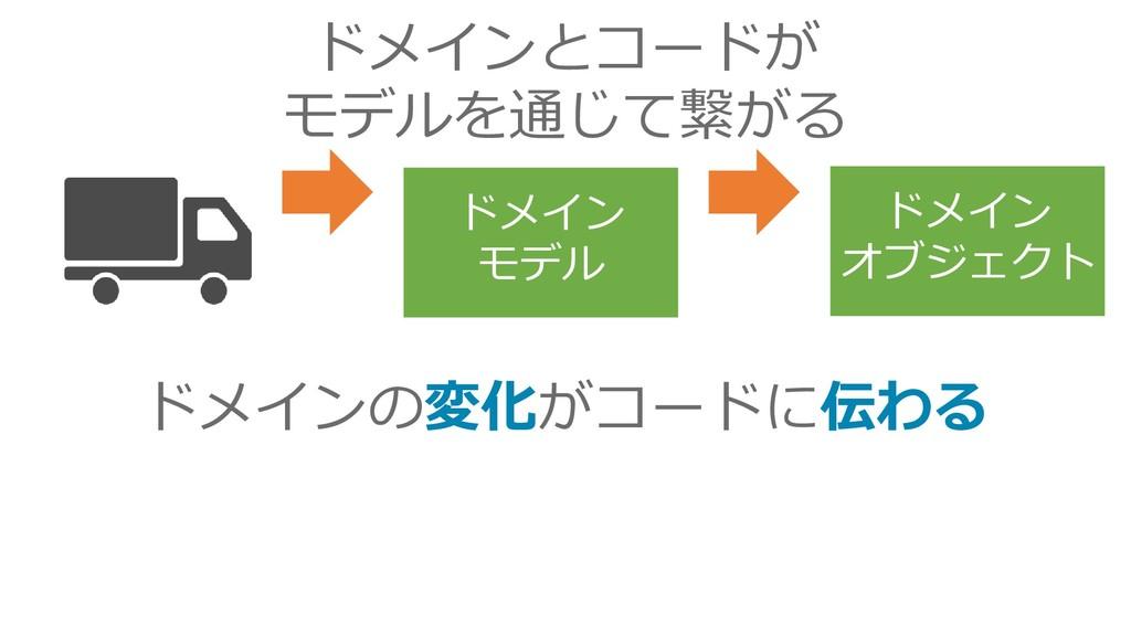 ドメイン モデル ドメイン オブジェクト ドメインの変化がコードに伝わる ドメインとコードが ...
