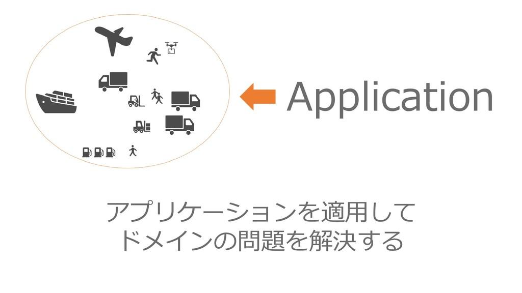 Application アプリケーションを適用して ドメインの問題を解決する