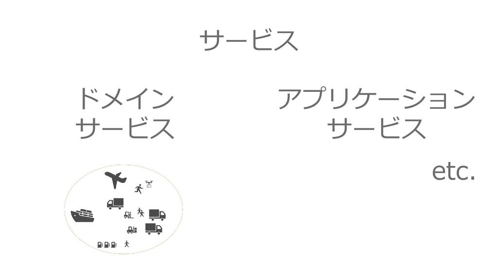 サービス ドメイン サービス アプリケーション サービス etc.