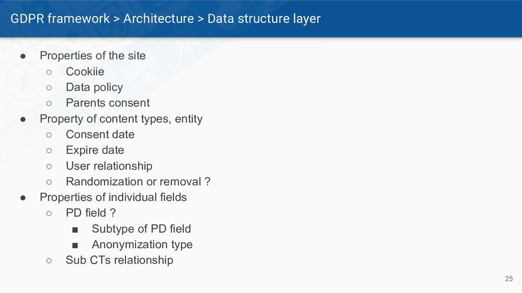 GDPR framework > Architecture > Data structure ...