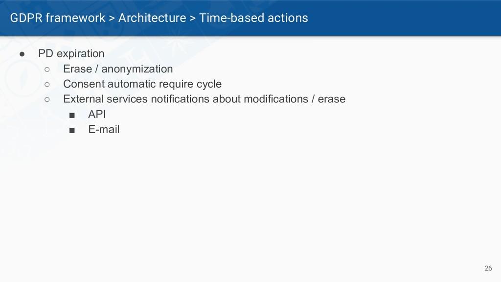 GDPR framework > Architecture > Time-based acti...