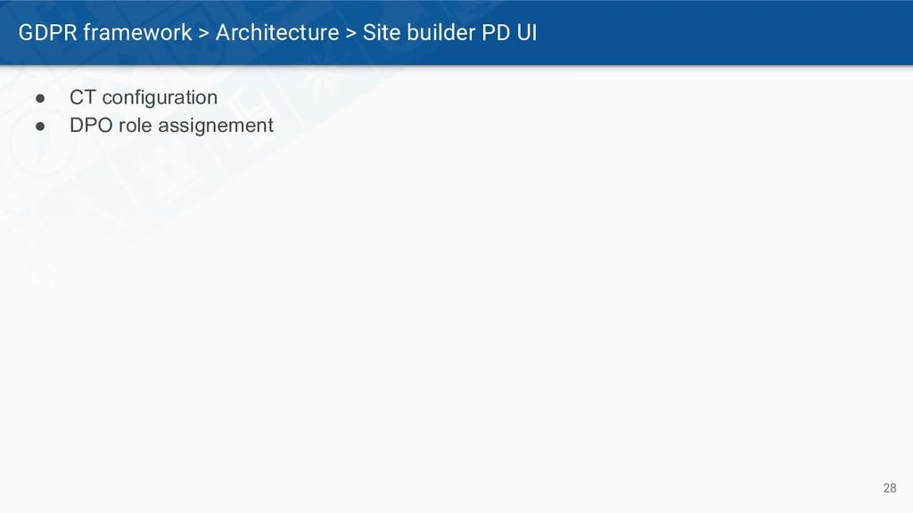 GDPR framework > Architecture > Site builder PD...