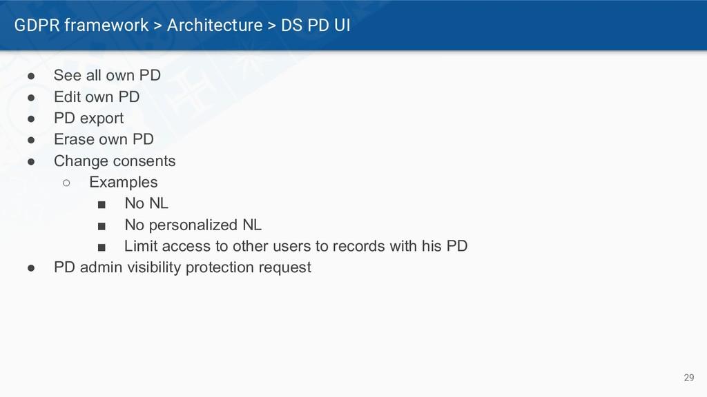 GDPR framework > Architecture > DS PD UI 29 ● S...