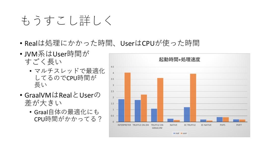 "• Real$)""UserCPU!"" • JVM..."