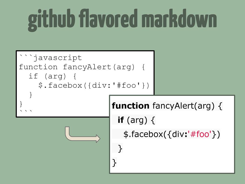 github flavored markdown ```javascript function...