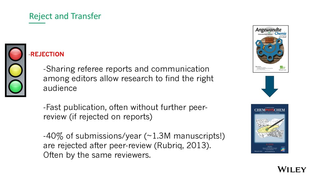 Reject and Transfer -REJECTION -Sharing referee...