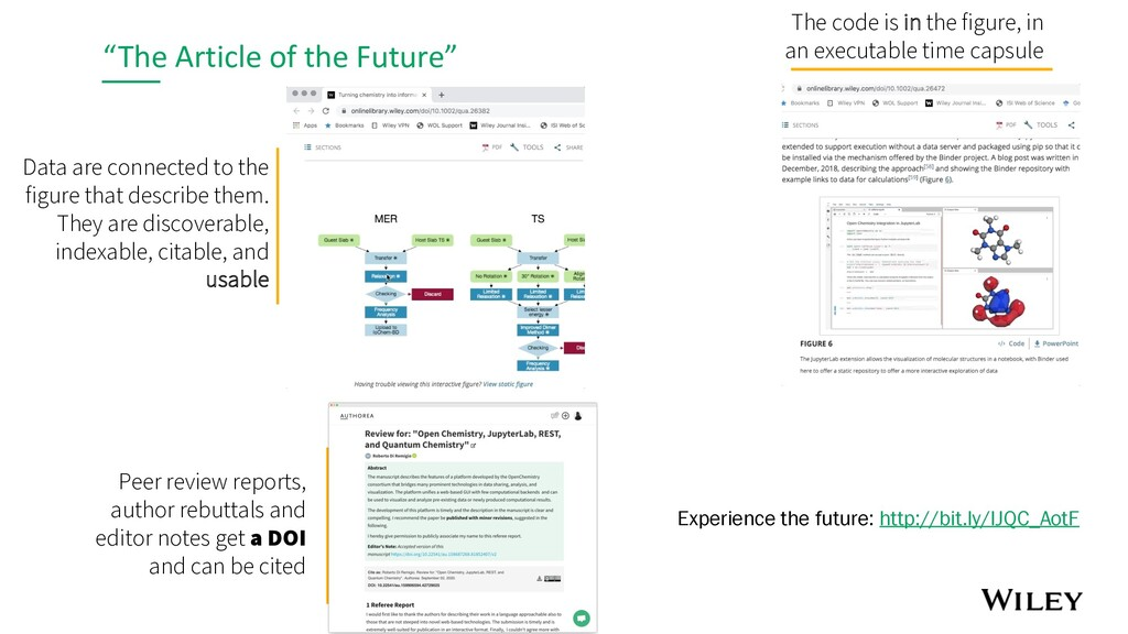 """""""The Article of the Future"""" Data are connected ..."""