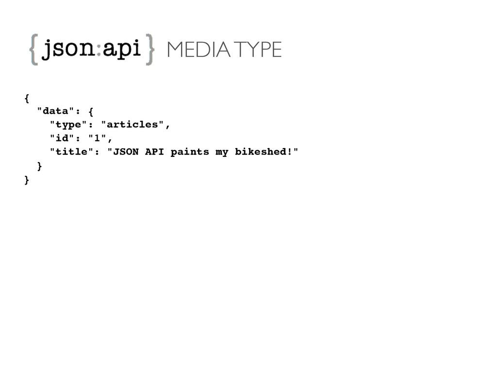 "MEDIA TYPE {! ""data"": {! ""type"": ""articles"",! ""..."