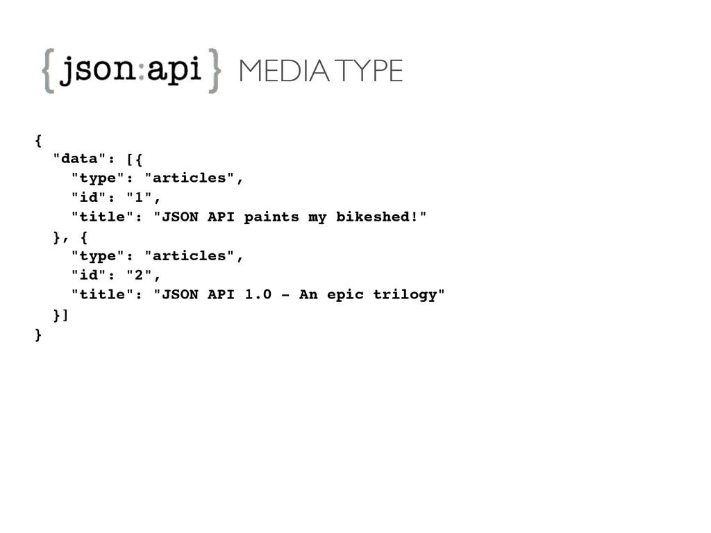 "MEDIA TYPE {! ""data"": [{! ""type"": ""articles"",! ..."