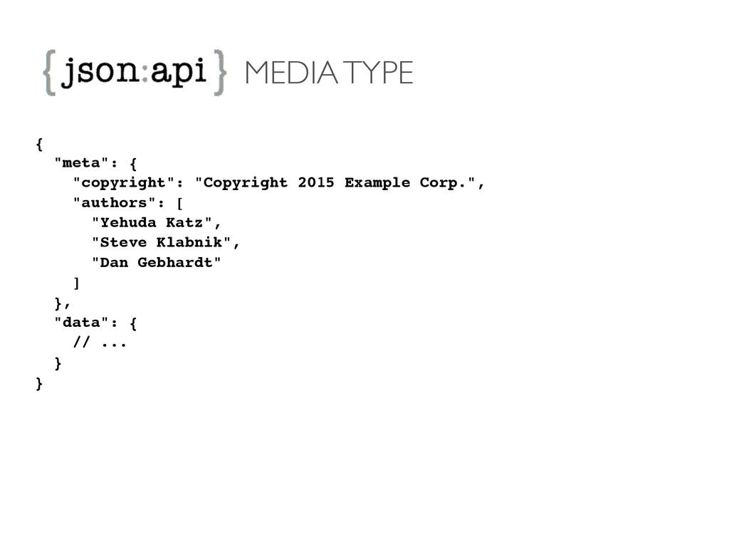"MEDIA TYPE {! ""meta"": {! ""copyright"": ""Copyrigh..."