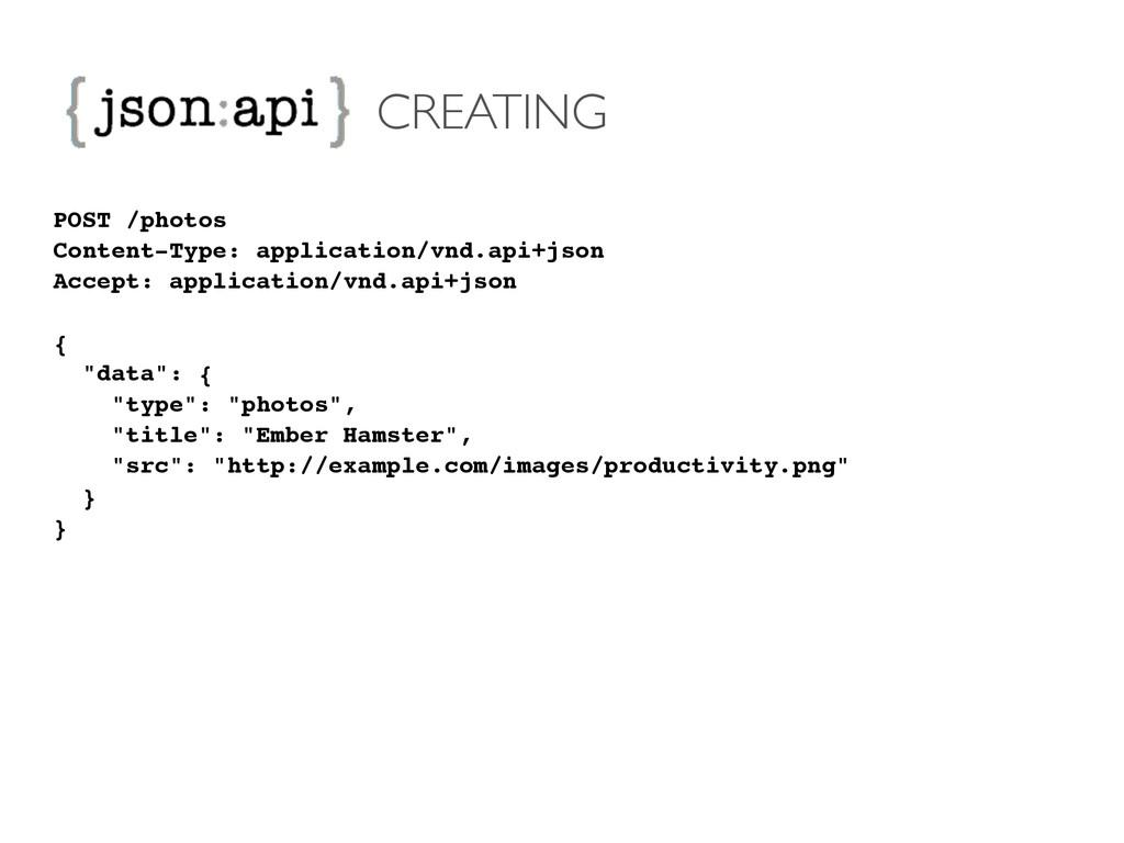 CREATING POST /photos! Content-Type: applicatio...