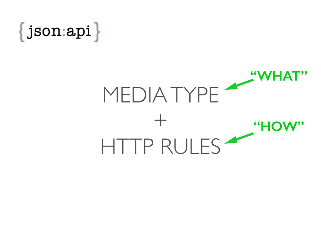 """MEDIA TYPE  +  HTTP RULES """"WHAT"""" """"HOW"""""""