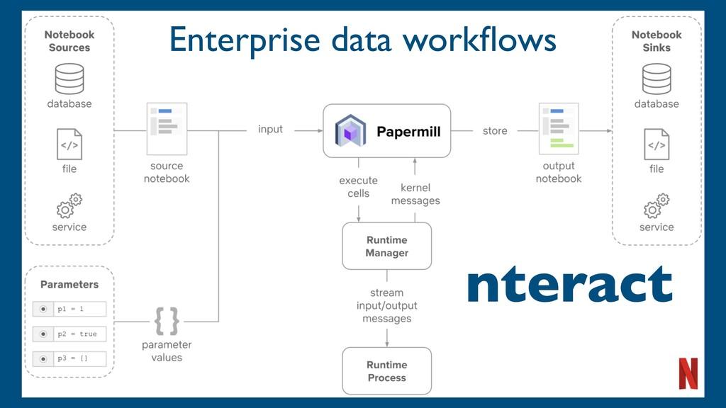 nteract Enterprise data workflows
