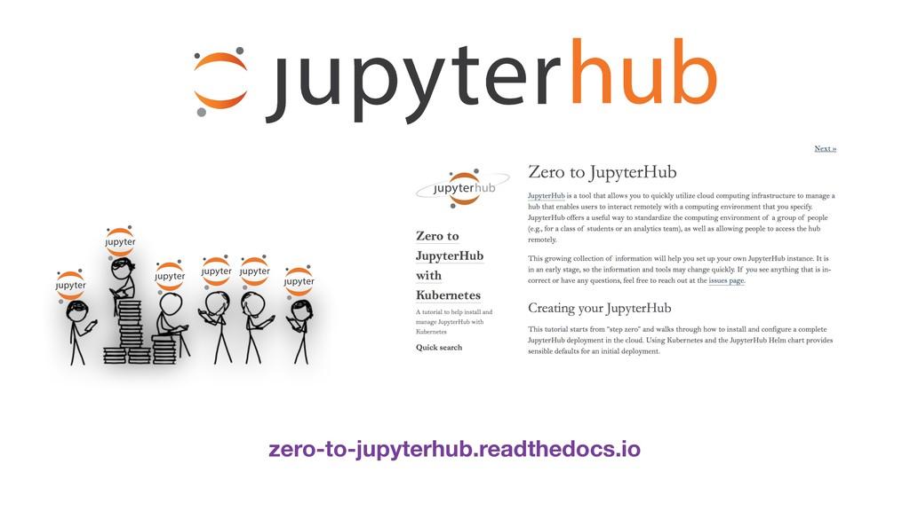 zero-to-jupyterhub.readthedocs.io