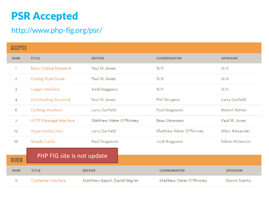 PSR Accepted http://www.php-fig.org/psr/ PHP FI...