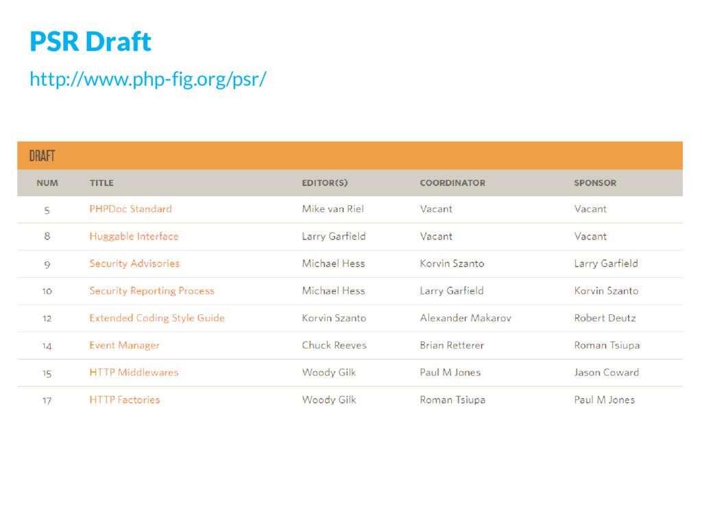PSR Draft http://www.php-fig.org/psr/