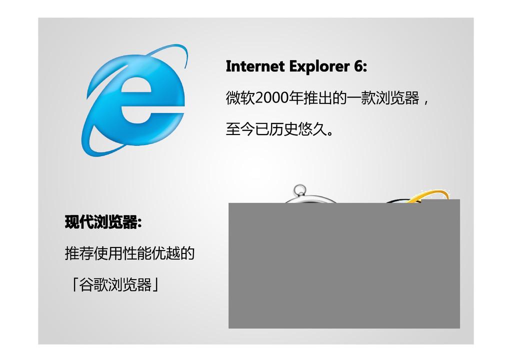 Internet Explorer 6: Internet Explorer 6: Inter...