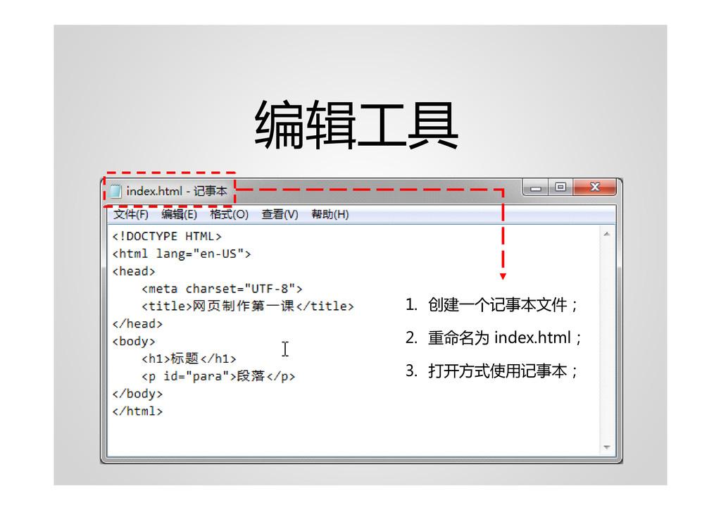 编辑工具 1. 创建一个记事本文件; 2. 重命名为 index.html; 3. 打开方式使...