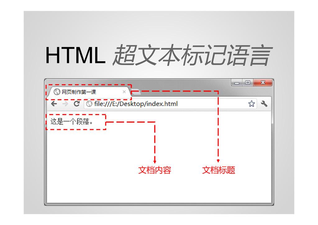 HTML 超文本标记语言 文档标题 文档内容