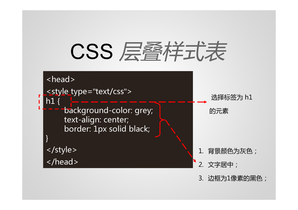 "CSS 层叠样式表 <head> <style type=""text/css""> h1 { b..."