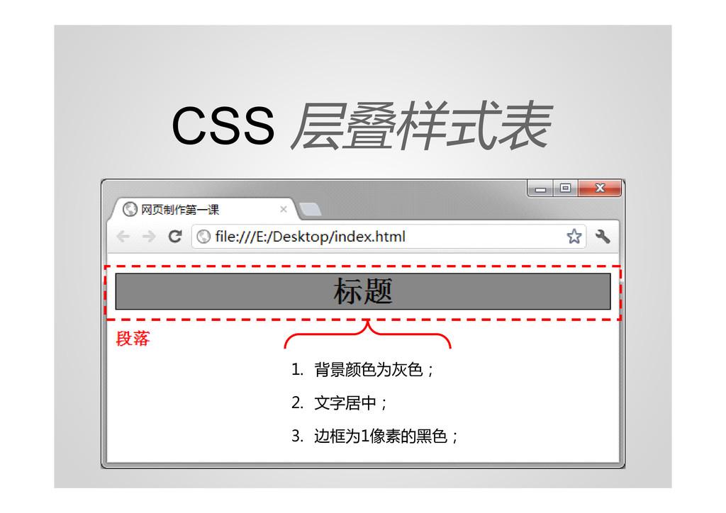 CSS 层叠样式表 1. 背景颜色为灰色; 2. 文字居中; 3. 边框为1像素的黑色;