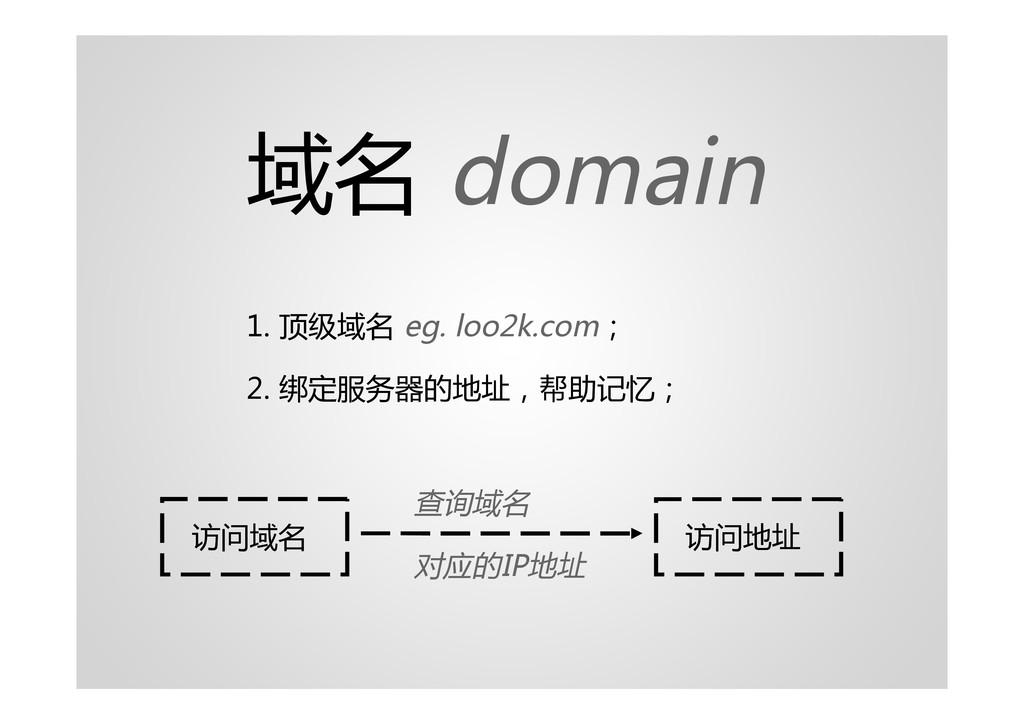 域名 domain 1. 顶级域名 eg. loo2k.com; 2. 绑定服务器的地址,帮助...