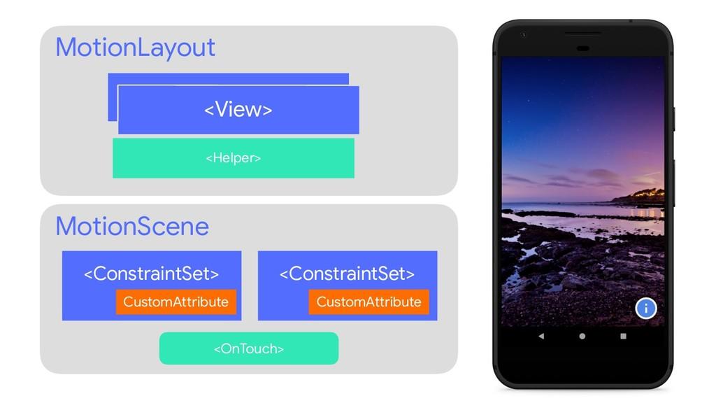 MotionLayout <View> MotionScene <ConstraintSet>...