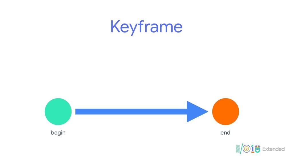 begin end Keyframe
