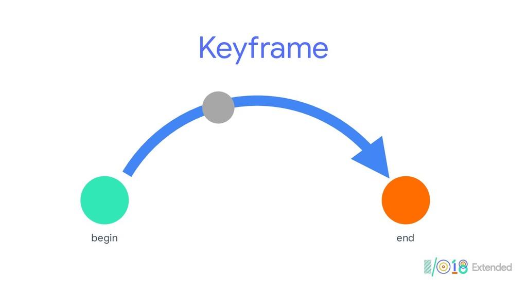 Keyframe begin end