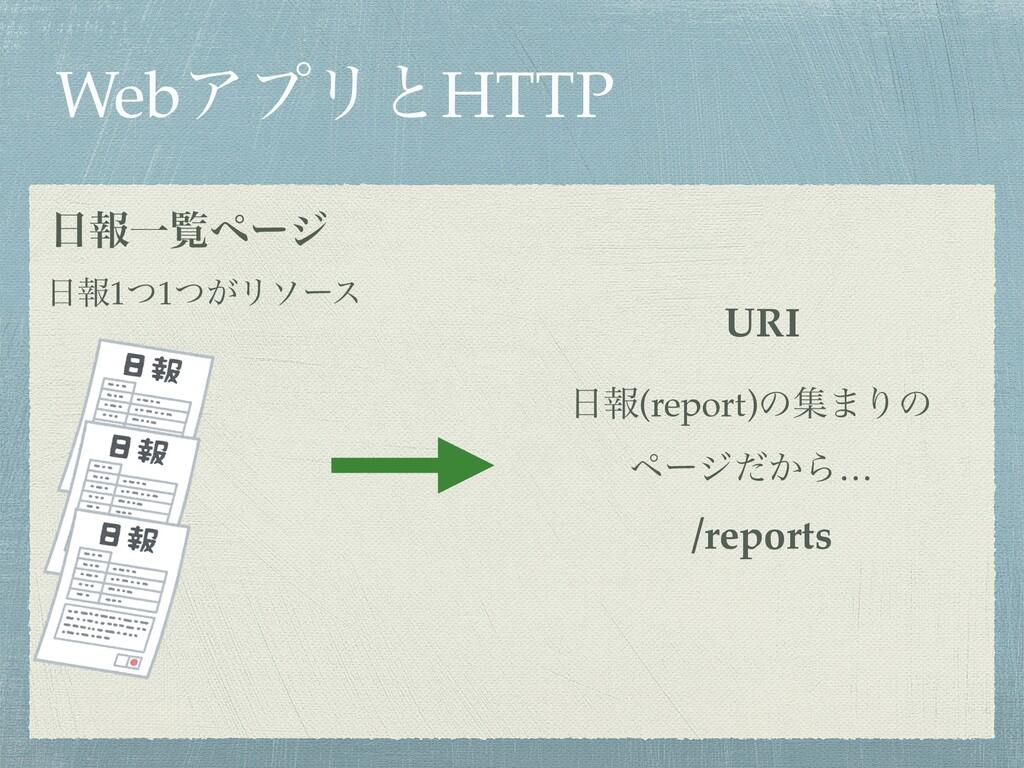 WebΞϓϦͱHTTP ใҰཡϖʔδ URI /reports ใ(report)ͷू·Γ...