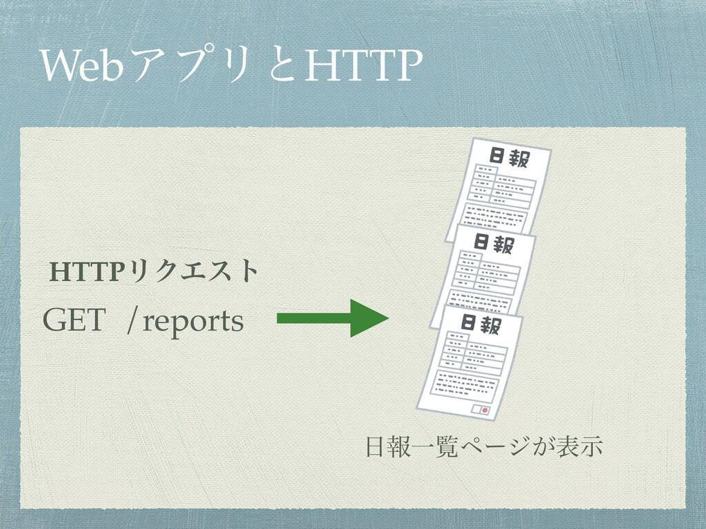WebΞϓϦͱHTTP GET /reports HTTPϦΫΤετ ใҰཡϖʔδ͕දࣔ