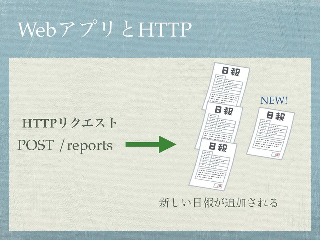 WebΞϓϦͱHTTP POST /reports HTTPϦΫΤετ ৽͍͠ใ͕Ճ͞ΕΔ...