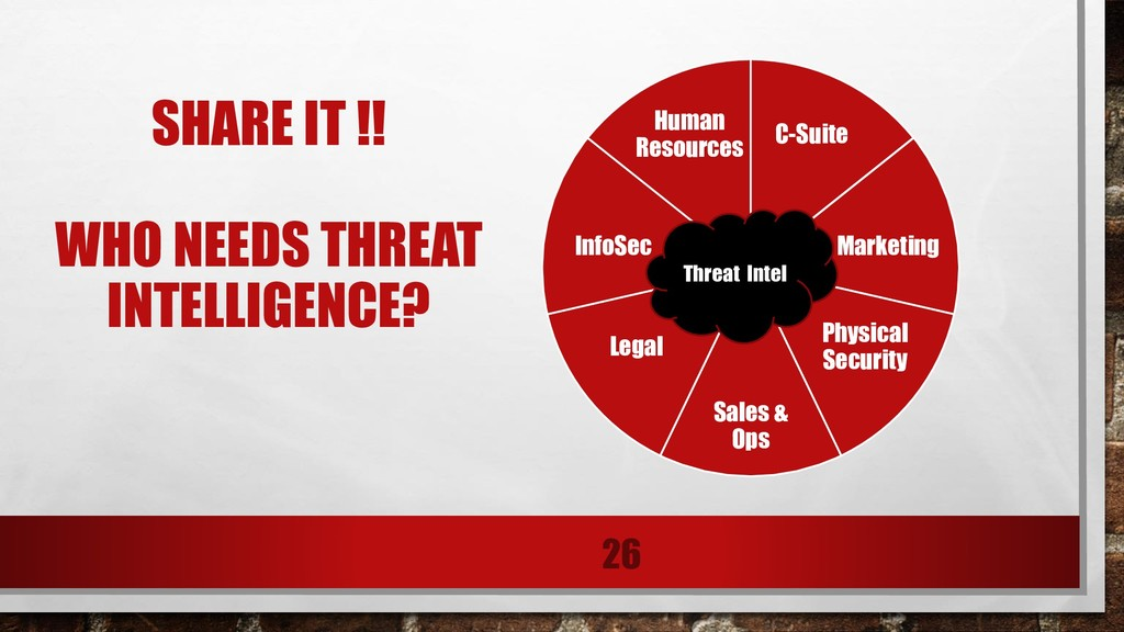 SHARE IT !! WHO NEEDS THREAT INTELLIGENCE? C-Su...