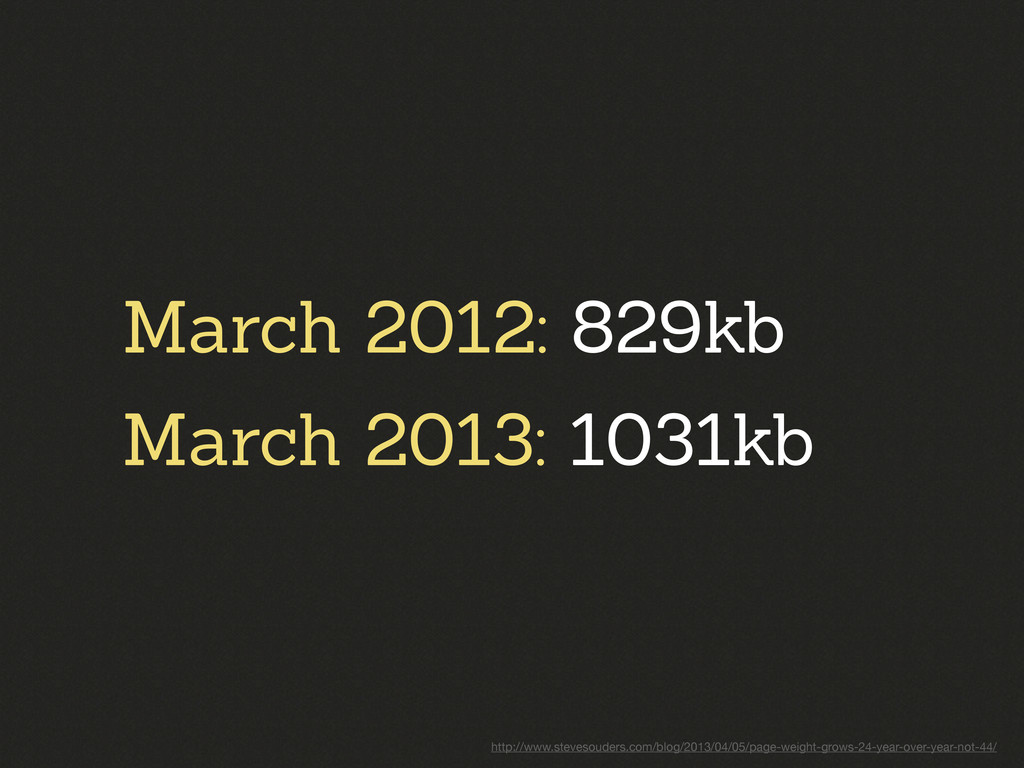 March 2012: 829kb March 2013: 1031kb http://www...