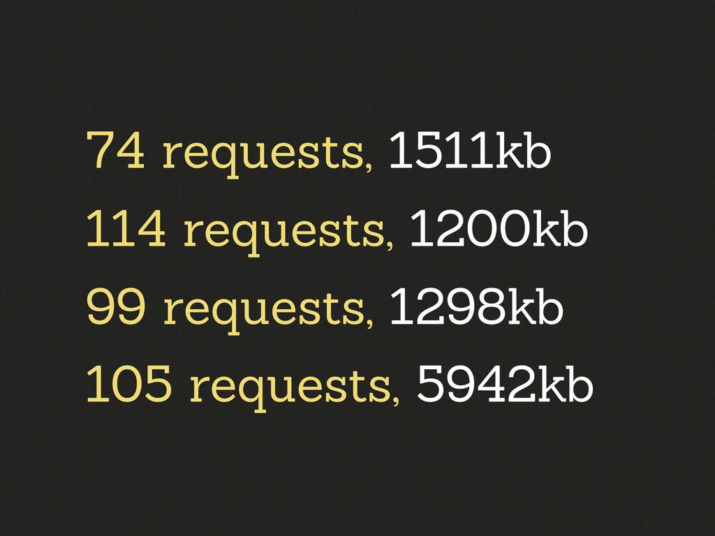 74 requests, 1511kb 114 requests, 1200kb 99 req...