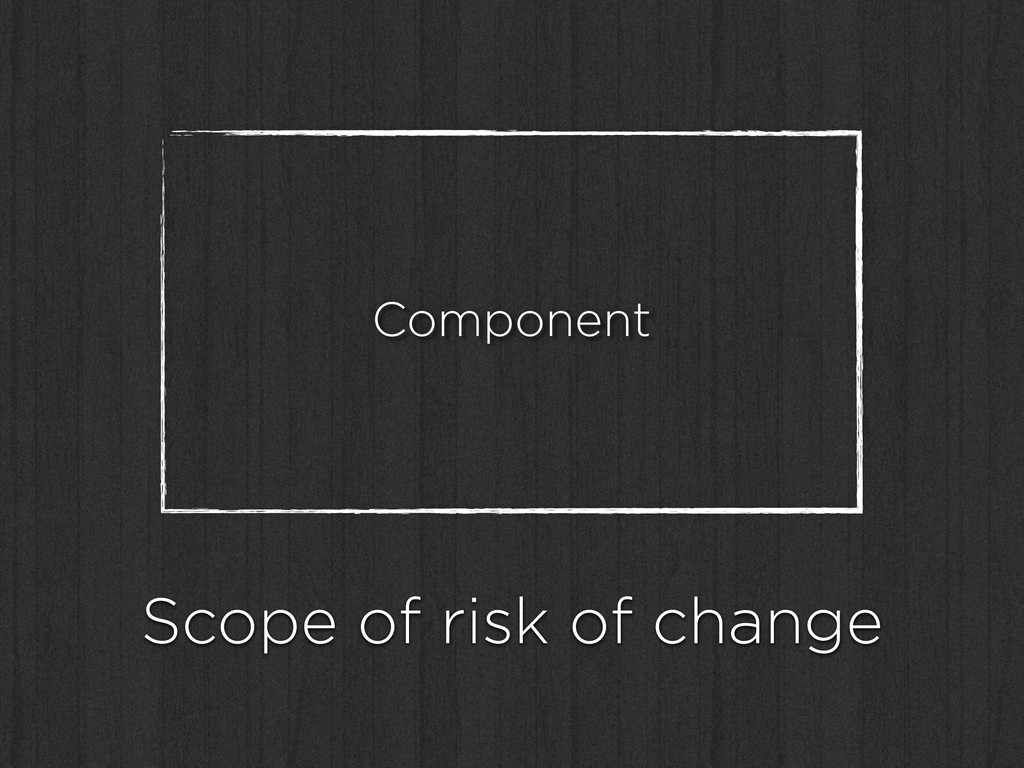 Component Scope of risk of change