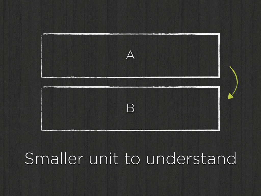 B Smaller unit to understand A