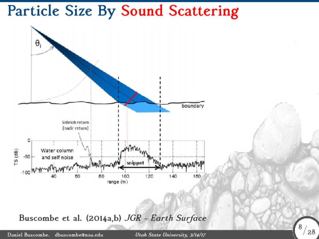 Particle Size By Sound Scattering Buscombe et a...