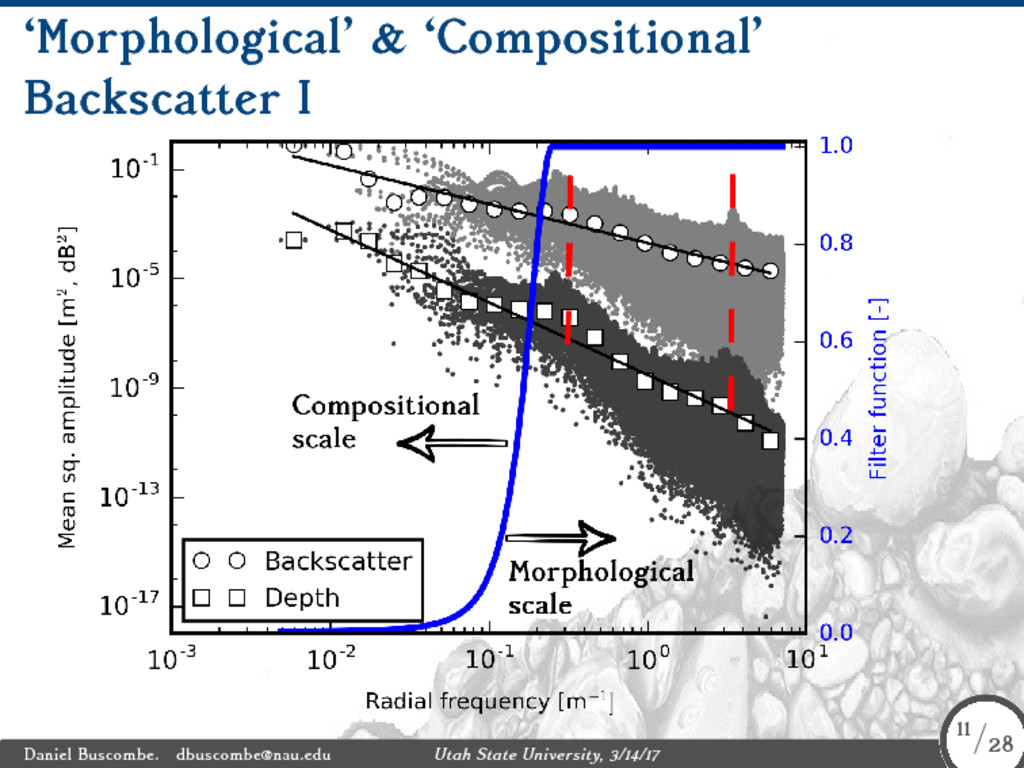 'Morphological' & 'Compositional' Backscatter I...