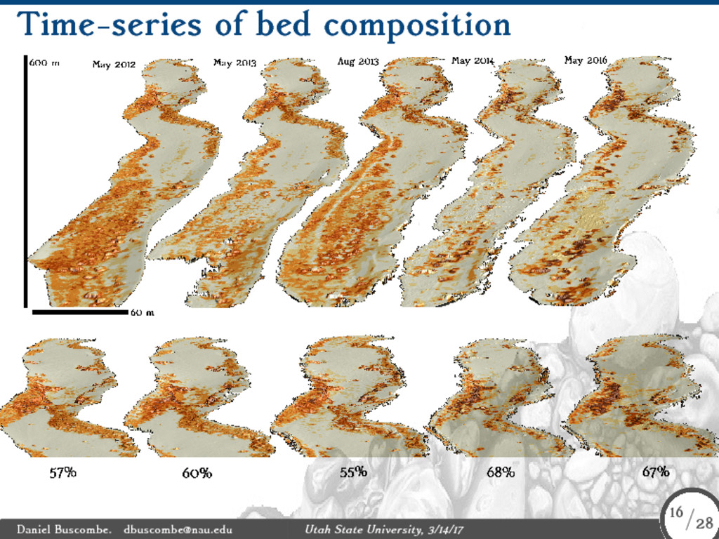 Time-series of bed composition Daniel Buscombe....