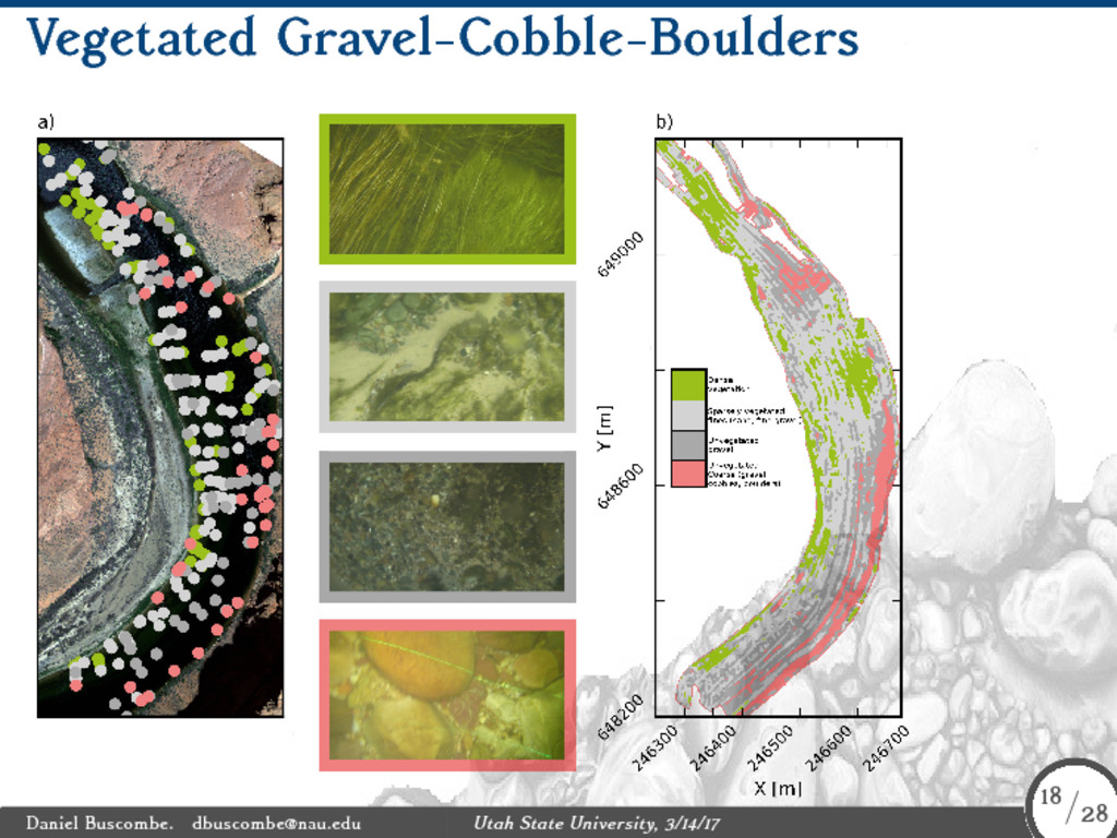 Vegetated Gravel-Cobble-Boulders Daniel Buscomb...