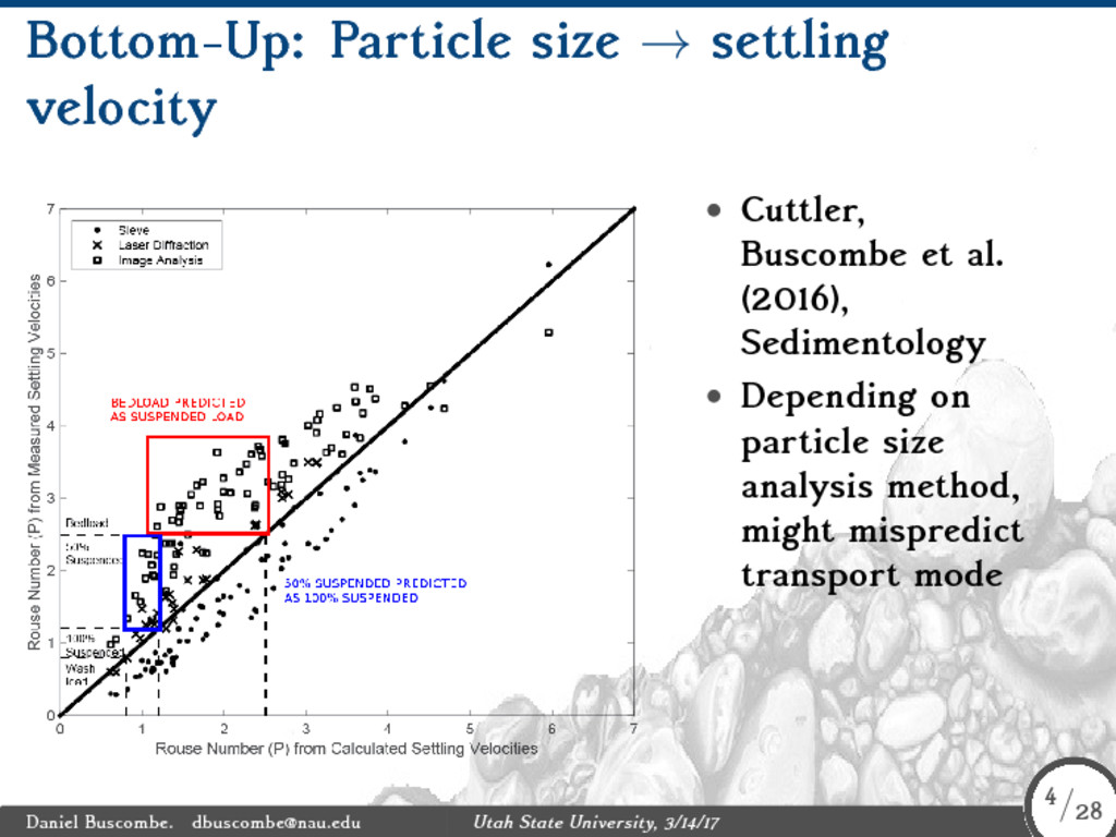 Bottom-Up: Particle size → settling velocity • ...