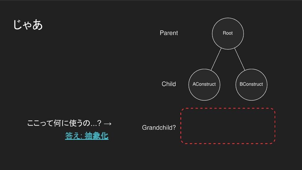 じゃあ ここって何に使うの...? → 答え: 抽象化