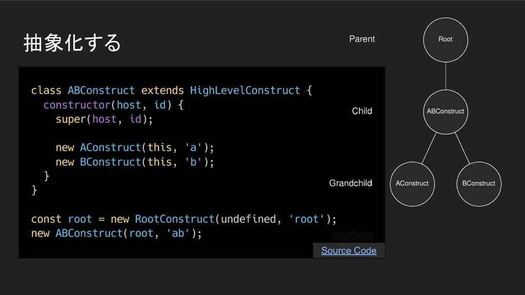 抽象化する Source Code
