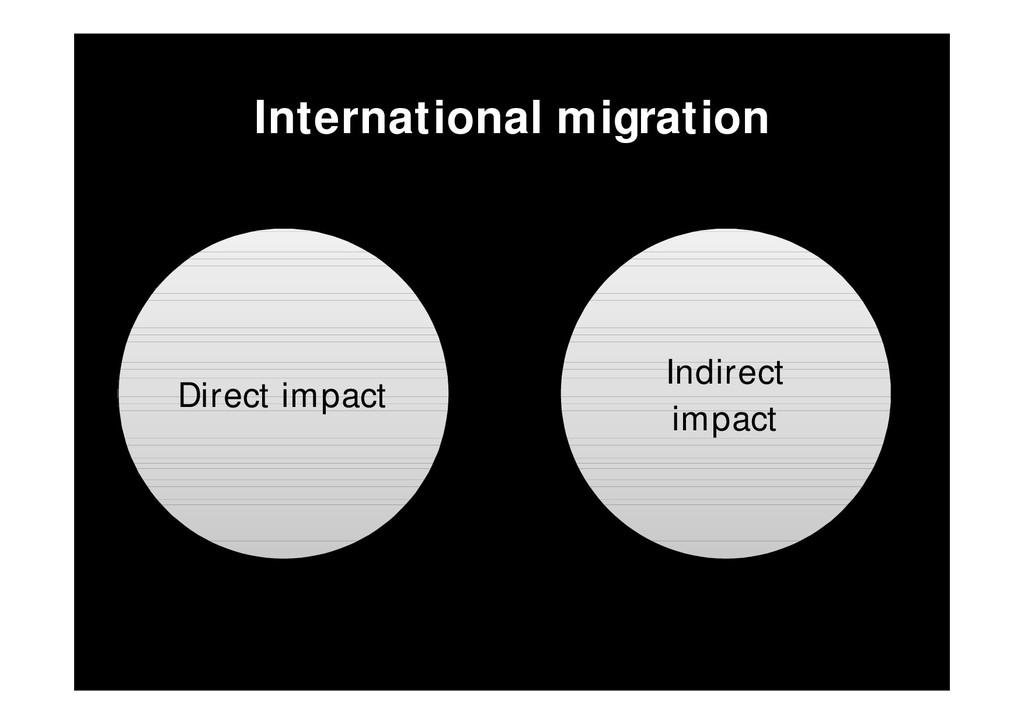 International migration Direct impact Indirect ...