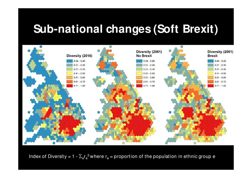 Sub-national changes (Soft Brexit) Index of Div...