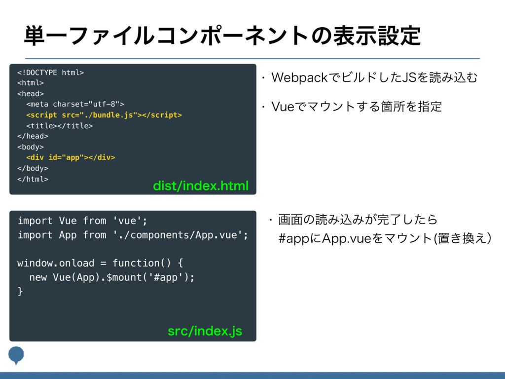 ୯ҰϑΝΠϧίϯϙʔωϯτͷදࣔઃఆ <!DOCTYPE html> <html> <head...