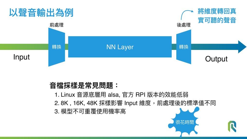 以聲⾳音輸出為例例 NN Layer Output Input 轉換 轉換 ⾳音檔採樣是常⾒見...