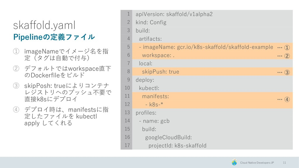 Cloud Native Developers JP skaffold.yaml ① imag...